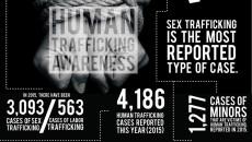 Awareness-WEB